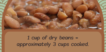 beans-food-tips