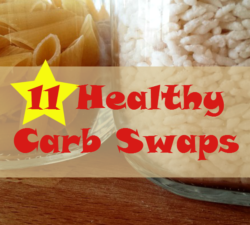 Understanding Carbs PLR – For the Healthy Eating Niche