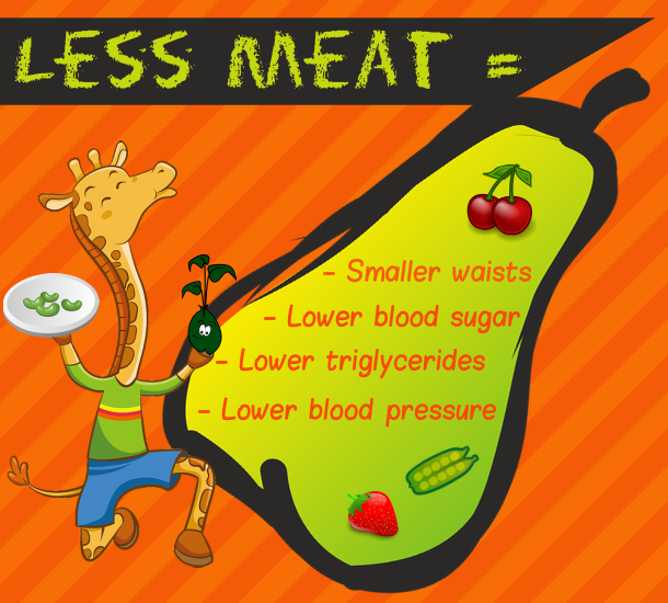healthy eating plr - eat less meat image